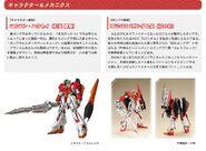 Ζ Gundam Honoo