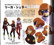 Character Sheet Riika Sheeder