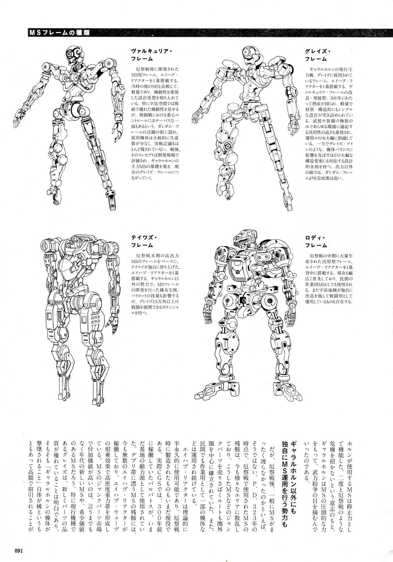 List of Post Disaster Mobile Suit Frames | The Gundam Wiki | FANDOM ...