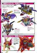 Kikoushin Neo Gundam