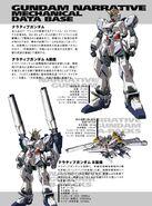 Mobile Suit Gundam Narrative Mechanics Data Base