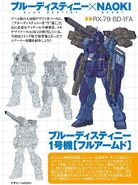 RX-79BD-1FA Blue Destiny Unit 1 Full Armed
