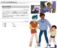 Victory Gundam Character Sheet 065