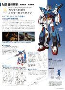 F90II-I Gundam F90II Intercept Type Information Sheet