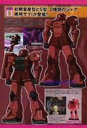 MS-05 Zaku I (Char Aznable Custom) and MS-05S Zaku I (Char Aznable Custom)