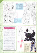 Moon Gundam Mechanical works vol.18 B