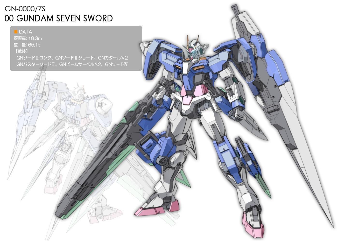 Image - 00 Gundam 7S wallpaper...