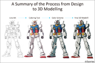 RX-78-02 Gundam Line Art Coloring Test Scheme 3D Model