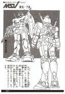 MSV Prototype Gundam standard