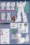 Gundam Ace Magazine YMS-07B-O Prototype Gouf mechanical review 2