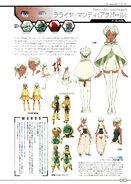 Character Profile Raraiya
