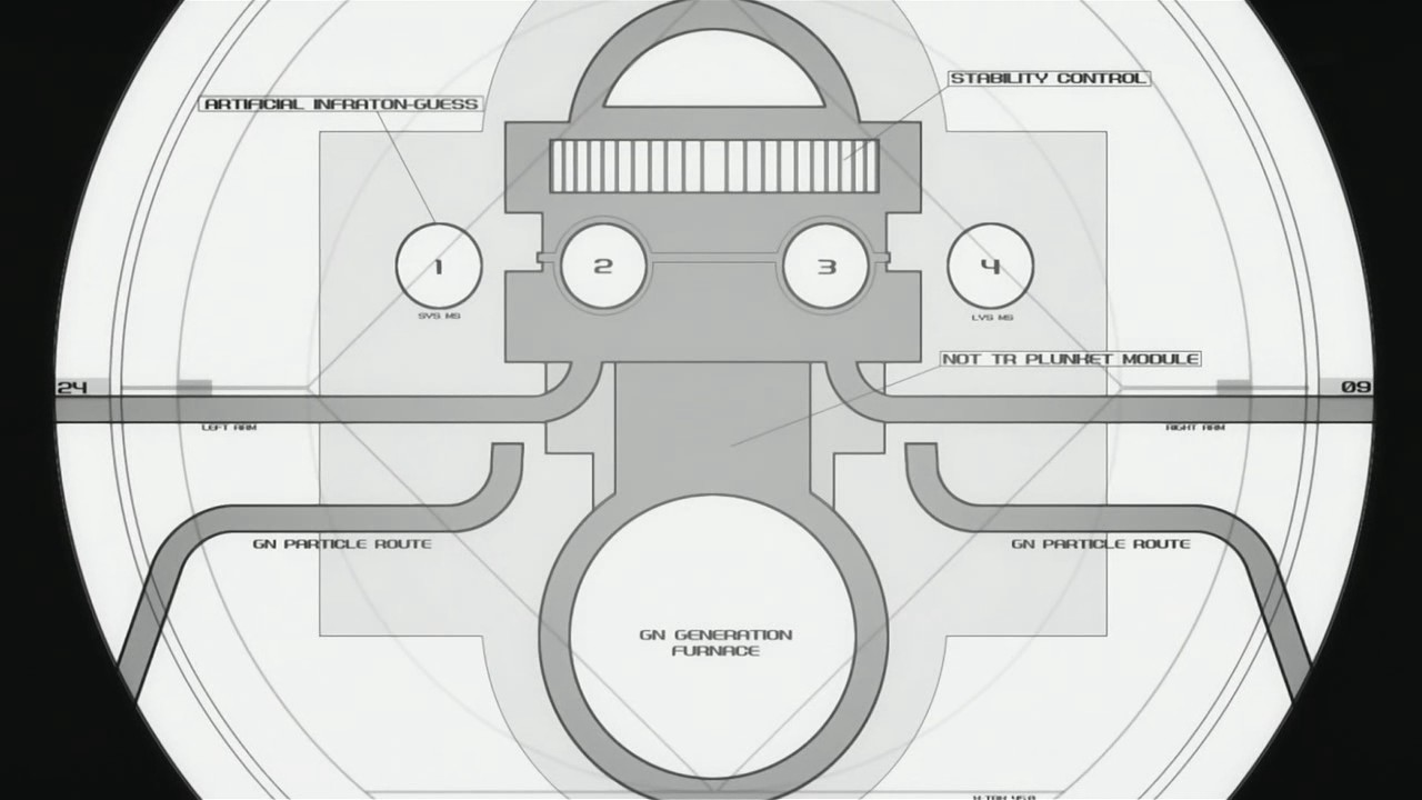 Gn Drive Tau The Gundam Wiki Fandom Powered By Wikia Block Diagram Wikipedia