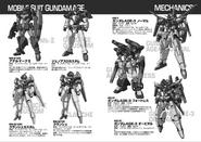 Age Novel Mechanic Sheet 1
