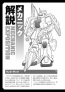 Land Zaku information