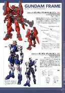 IBO Mechanic Astaroth Origin Dantalion