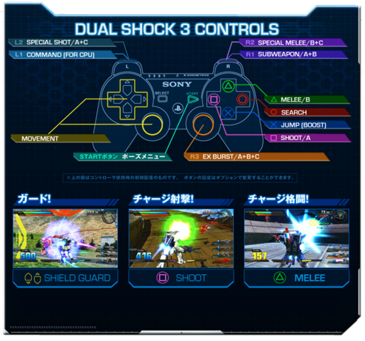 File:Controlsps3pad.png