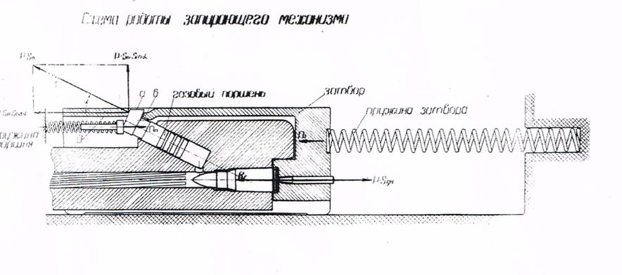 hornsturmgewehroperation png