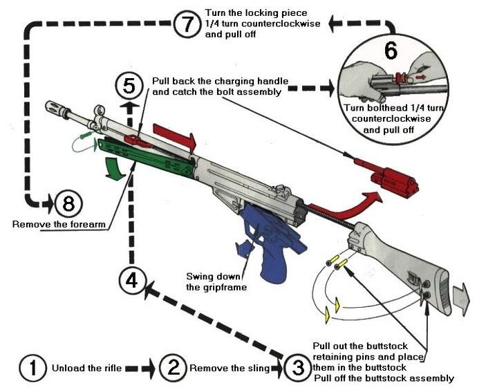 Heckler & Koch G3 | Gun Wiki | FANDOM powered by Wikia