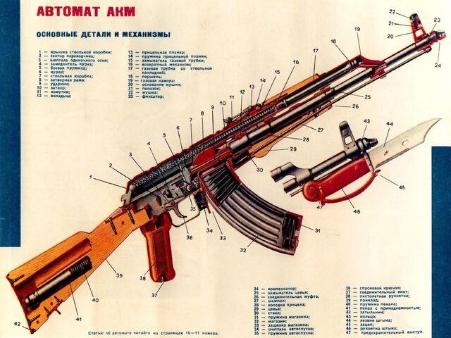 Image Ak 47 Exploded View Convertedg Gun Wiki Fandom