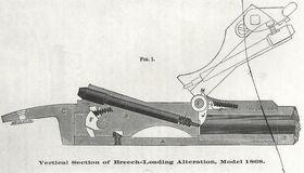 Springfield Model 1868 (Patent)