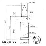 7.92x33mmschematic