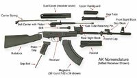 Ak47fieldstripped