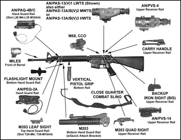 Image M16a4 Diagramg Gun Wiki Fandom Powered By Wikia