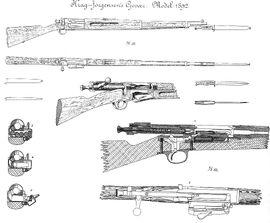 Krag Jorgensen Technical Drawing