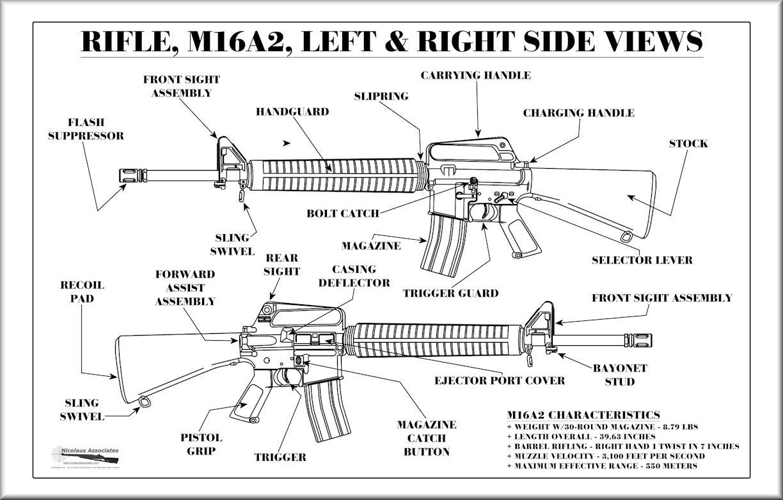 Image Poster M16a2 Sideviews Reduced Jpg Gun Wiki Fandom
