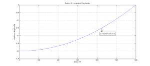 Balloon HP - Longitudinal Drag Modifier