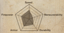 Pyramidionstats