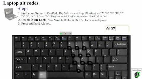 Alt codes for symbols on Laptop keyboards