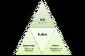 Habit-0.png