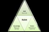 Habit-0