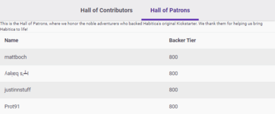 Hall of Patrons with Inbox