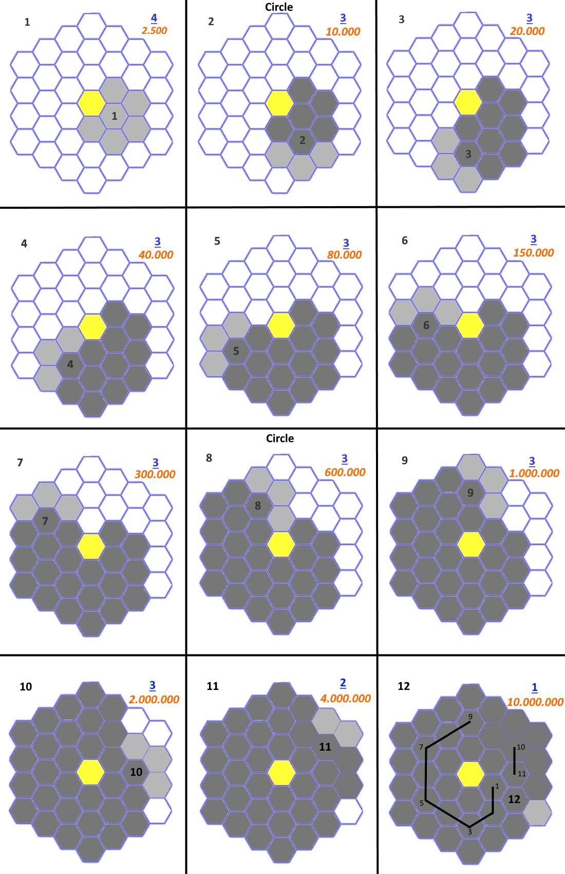 Short Range Scanner Build Patterns | Hades' Star Wiki