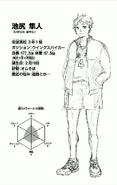 Hayato Ikejiri CharaProfile