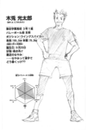 Kōtarō Bokuto CharaProfile