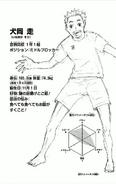 Sō Inuoka CharaProfile