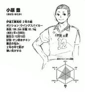 Yutaka Obara CharaProfile