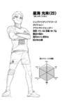 Kōrai Hoshiumi Updated Profile
