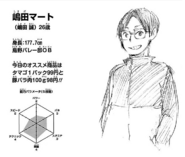Makoto Shimada CharaProfile