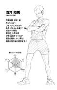 Kazuma Numai CharaProfile