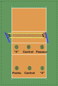 Terrain-volley