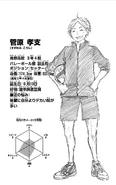 Kōshi Sugawara CharaProfile