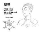 Sō Akama CharaProfile