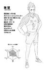 Profile Nozomu Mami