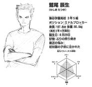 Tatsuki Washio CharaProfile