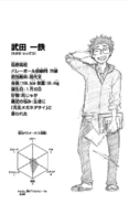 Ittetsu Takeda CharaProfile