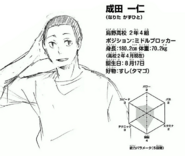 Kazuhito Narita CharaProfile
